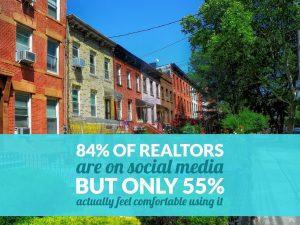 Real Estate Inudstry